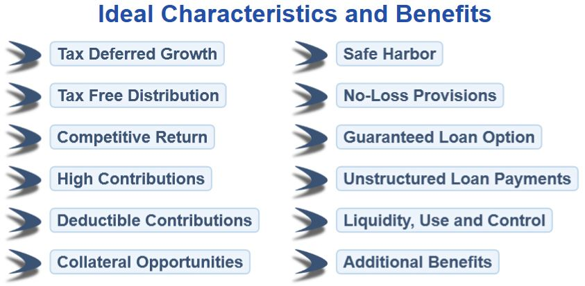 Ideal Account Characteristics